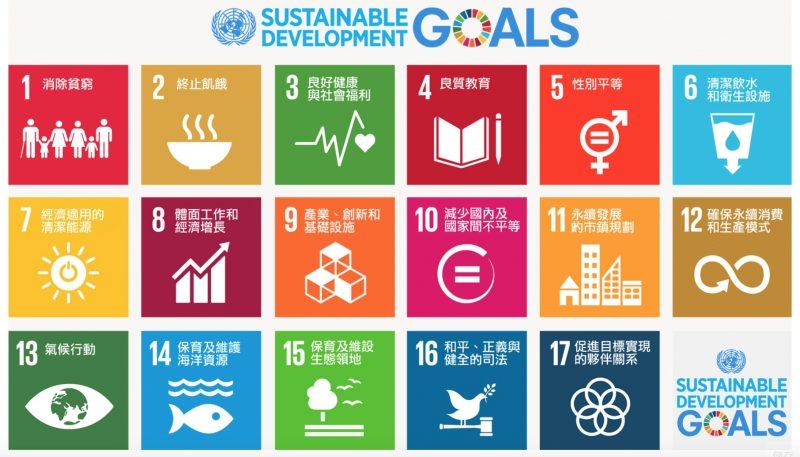 SDGs行動倡議營 高中生發聲